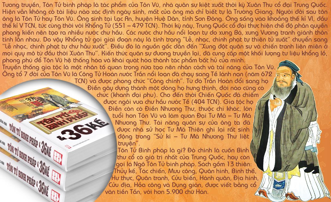 Giới thiệu sách : Tôn Tử Binh Pháp Và 36 Kế